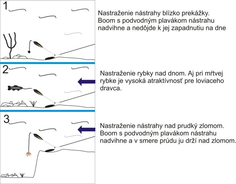 /produkty/166/plavaky-na-dravcov/Ostatni/Podvodny-plavak-na-dravca